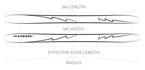 skis_combines_EN