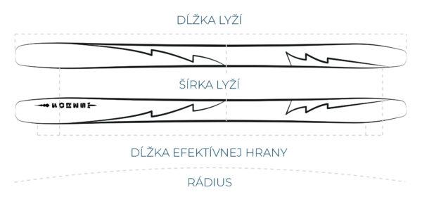 skis_combines_SK