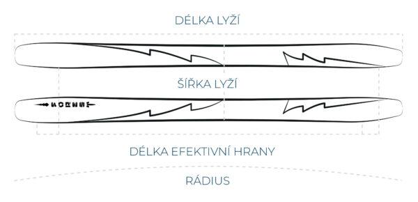 skis_combines_CZ